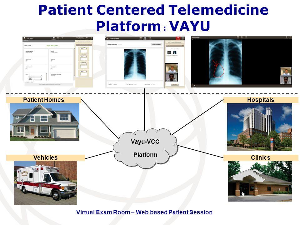 Patient Centered Telemedicine Platform : VAYU Clinics Hospitals Virtual Exam Room – Web based Patient Session Patient Homes Vehicles Vayu-VCC Platform