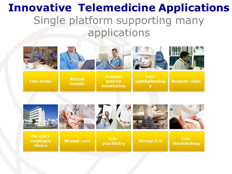 Innovative Telemedicine Applications Single platform supporting many applications Tele-stroke Virtual rounds Remote patient monitoring Tele- ophthalmolog y Tele- ophthalmolog y Remote clinic On-site/ employee clinics Wound care Tele- psychiatry Virtual ICU Tele- dermatology