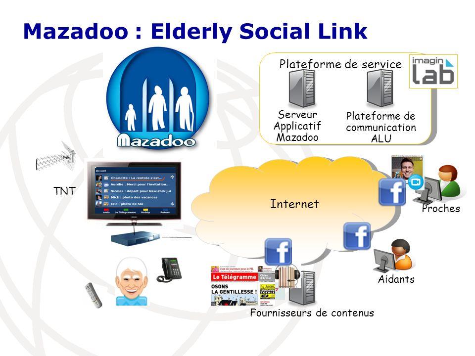 Mazadoo : Elderly Social Link Aidants Proches Serveur Applicatif Mazadoo Internet Fournisseurs de contenus Plateforme de service TNT Plateforme de communication ALU