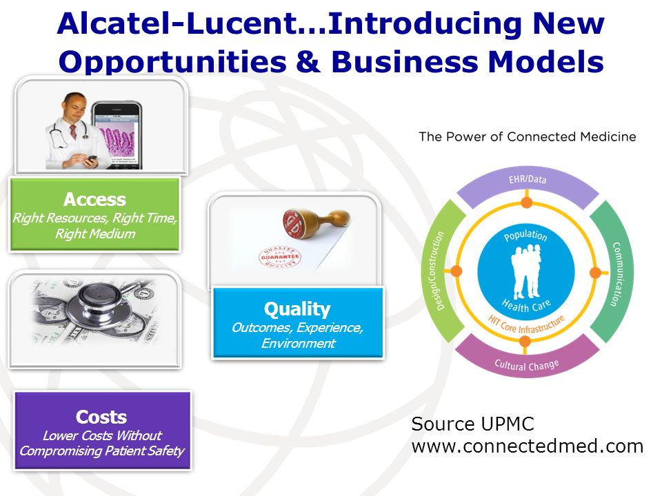 Alcatel-Lucent…Introducing New Opportunities & Business Models Quality Outcomes, Experience, Environment Quality Outcomes, Experience, Environment Access Right Resources, Right Time, Right Medium Access Right Resources, Right Time, Right Medium Costs Lower Costs Without Compromising Patient Safety Source UPMC