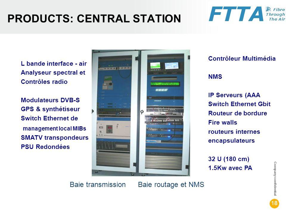 Company confidential 18 PRODUCTS: CENTRAL STATION Contrôleur Multimédia NMS IP Serveurs (AAA Switch Ethernet Gbit Routeur de bordure Fire walls routeu