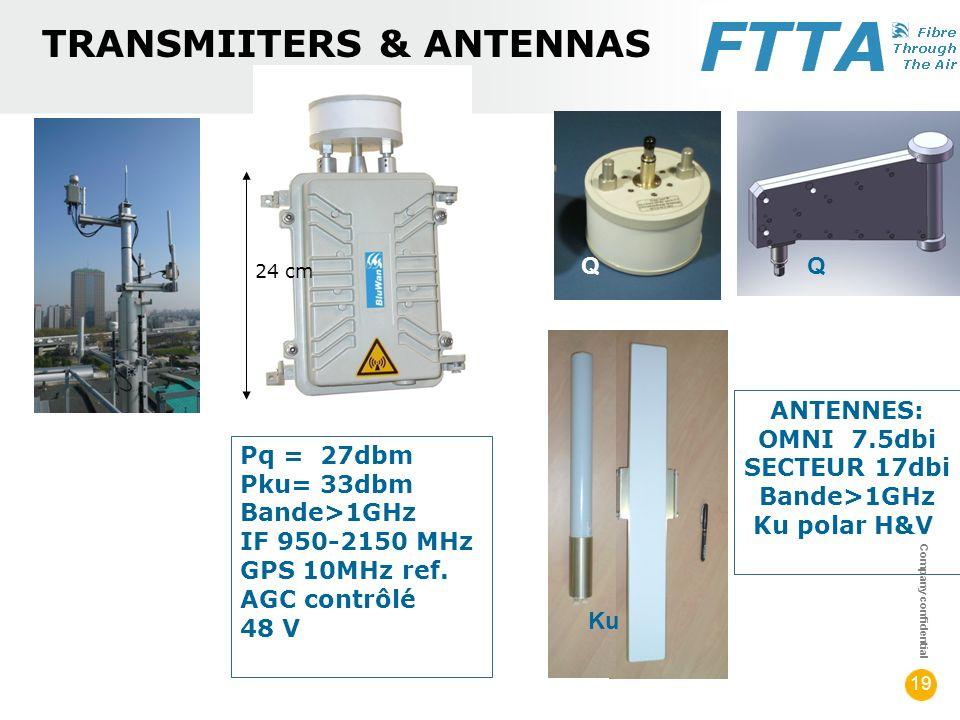 Company confidential 19 TRANSMIITERS & ANTENNAS 24 cm Ku QQ Pq = 27dbm Pku= 33dbm Bande>1GHz IF 950-2150 MHz GPS 10MHz ref. AGC contrôlé 48 V ANTENNES