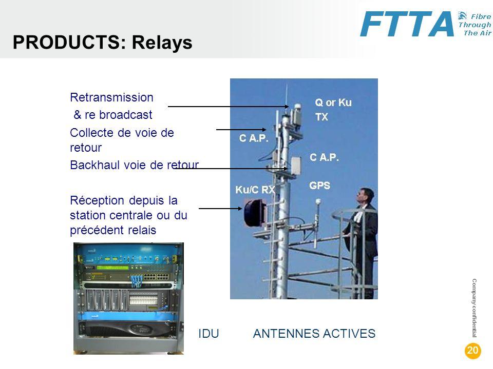 Company confidential 20 PRODUCTS: Relays Retransmission & re broadcast Collecte de voie de retour Backhaul voie de retour Réception depuis la station