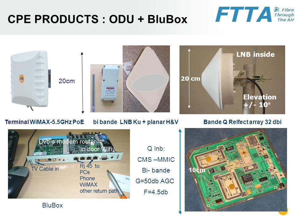 Company confidential 21 CPE PRODUCTS : ODU + BluBox Pointing BARLED Terminal WiMAX-5.5GHz PoE bi bande LNB Ku + planar H&V Bande Q Relfect array 32 dbi 20cm LNB inside Elevation +/- 10° Q lnb: CMS –MMIC Bi- bande G=50db AGC F=4.5db 10cm BluBox