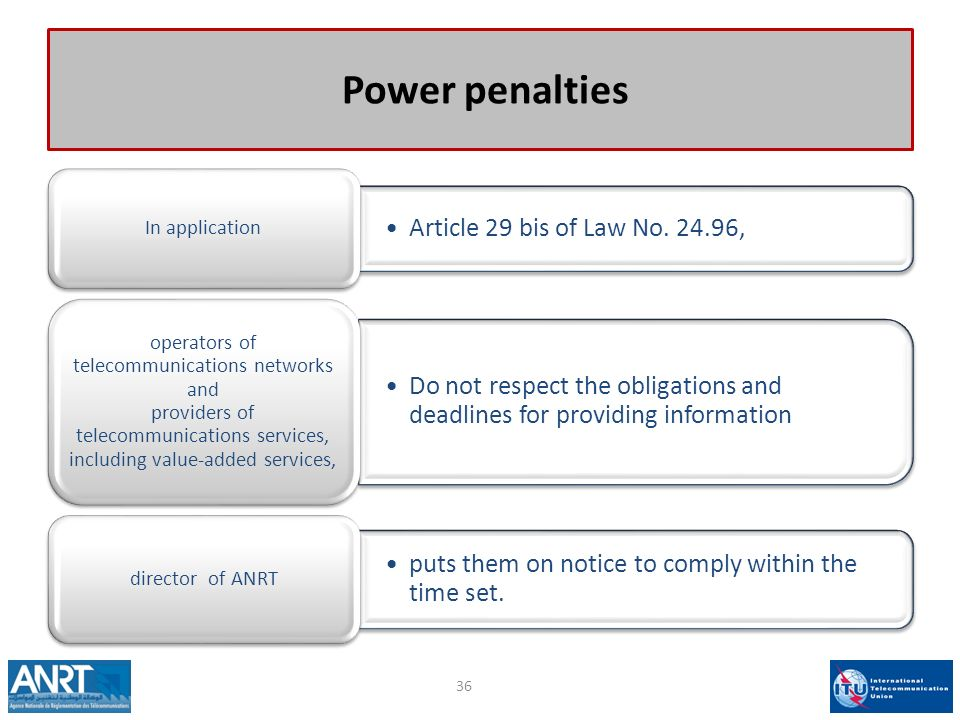 Power penalties Article 29 bis of Law No.