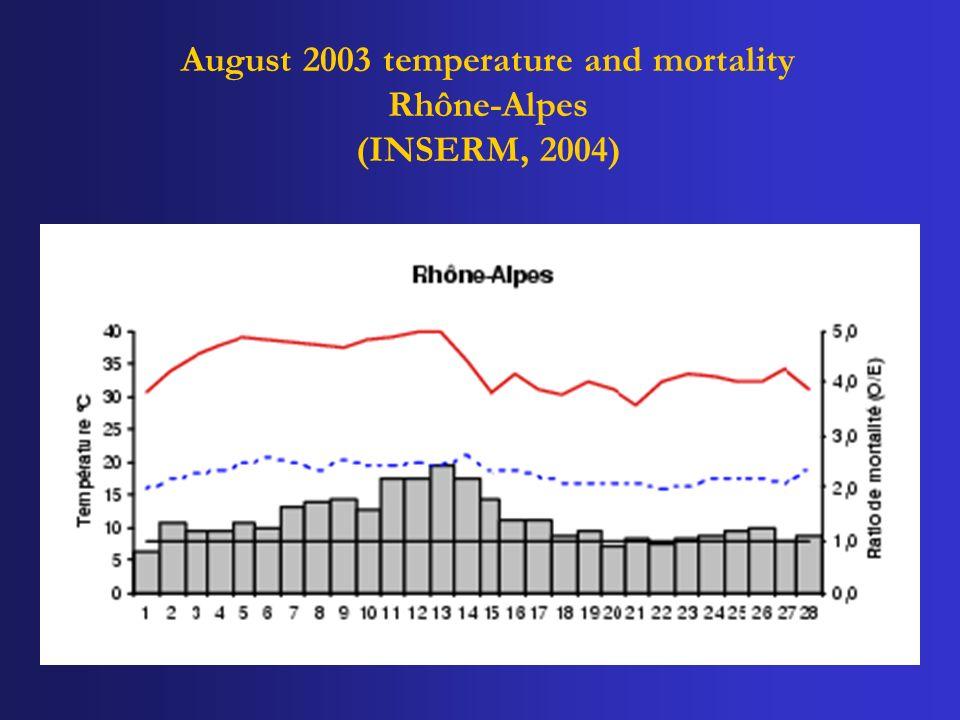 August 2003 temperature and mortality Rhône-Alpes (INSERM, 2004)