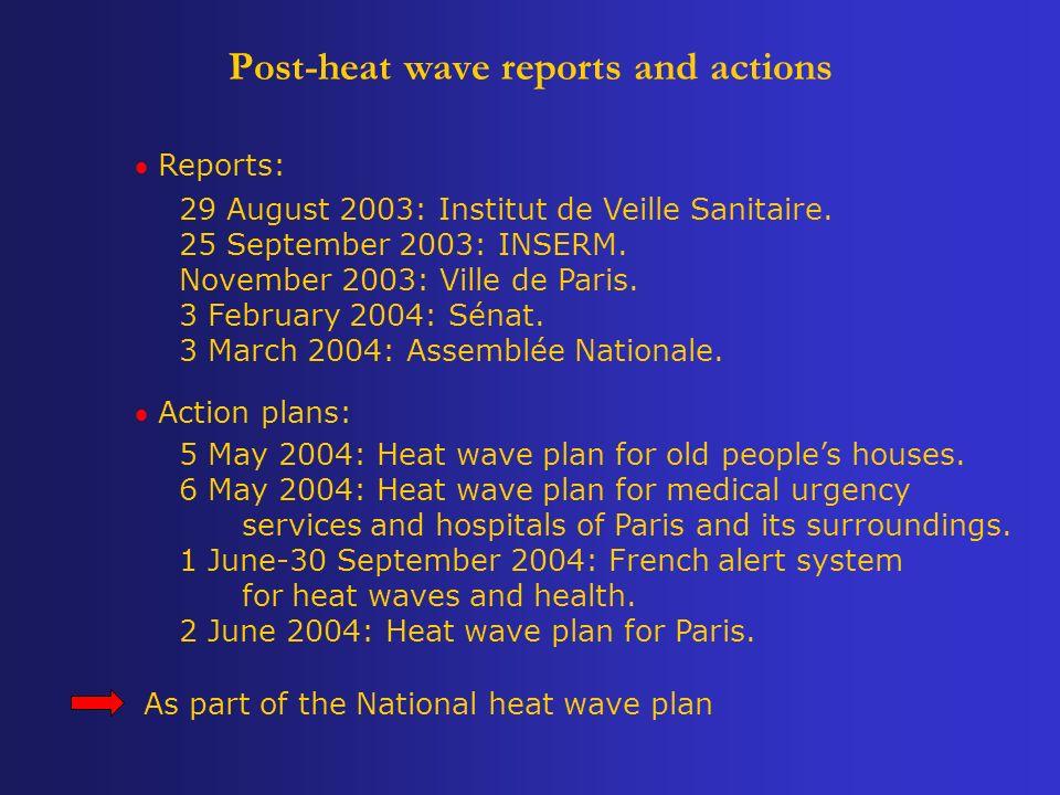 Post-heat wave reports and actions Reports: 29 August 2003: Institut de Veille Sanitaire. 25 September 2003: INSERM. November 2003: Ville de Paris. 3