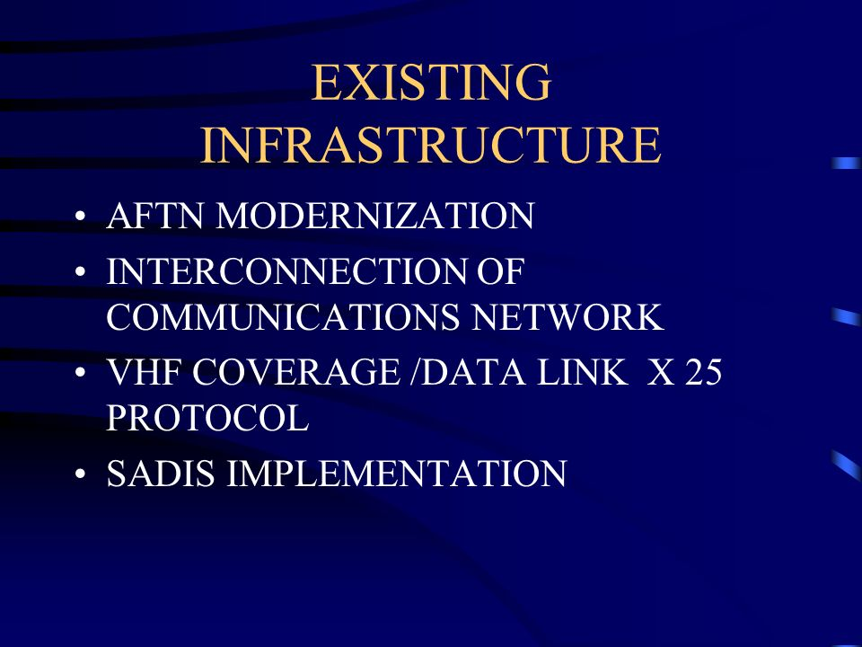 EXISTING INFRASTRUCTURE AFTN MODERNIZATION INTERCONNECTION OF COMMUNICATIONS NETWORK VHF COVERAGE /DATA LINK X 25 PROTOCOL SADIS IMPLEMENTATION