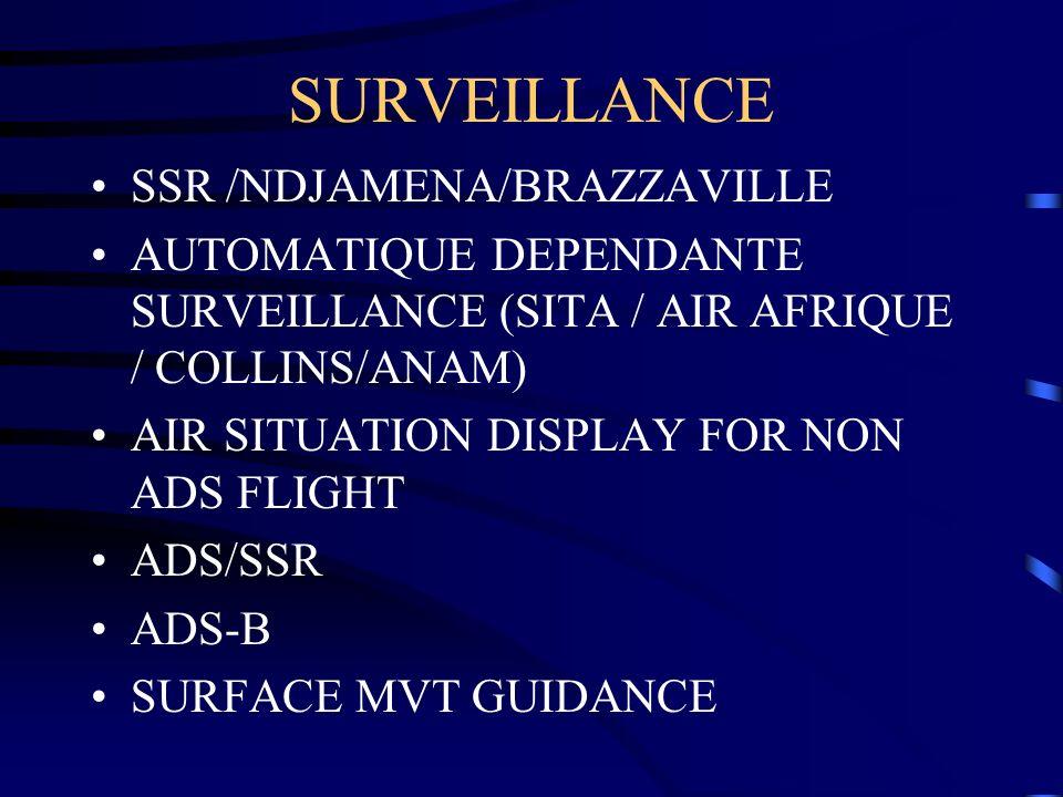 SURVEILLANCE SSR /NDJAMENA/BRAZZAVILLE AUTOMATIQUE DEPENDANTE SURVEILLANCE (SITA / AIR AFRIQUE / COLLINS/ANAM) AIR SITUATION DISPLAY FOR NON ADS FLIGH