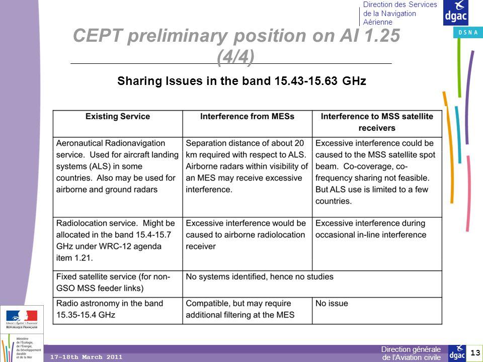 13 Direction générale de lAviation civile Direction des Services de la Navigation Aérienne 17-18th March 2011 CEPT preliminary position on AI 1.25 (4/4) Sharing Issues in the band 15.43-15.63 GHz