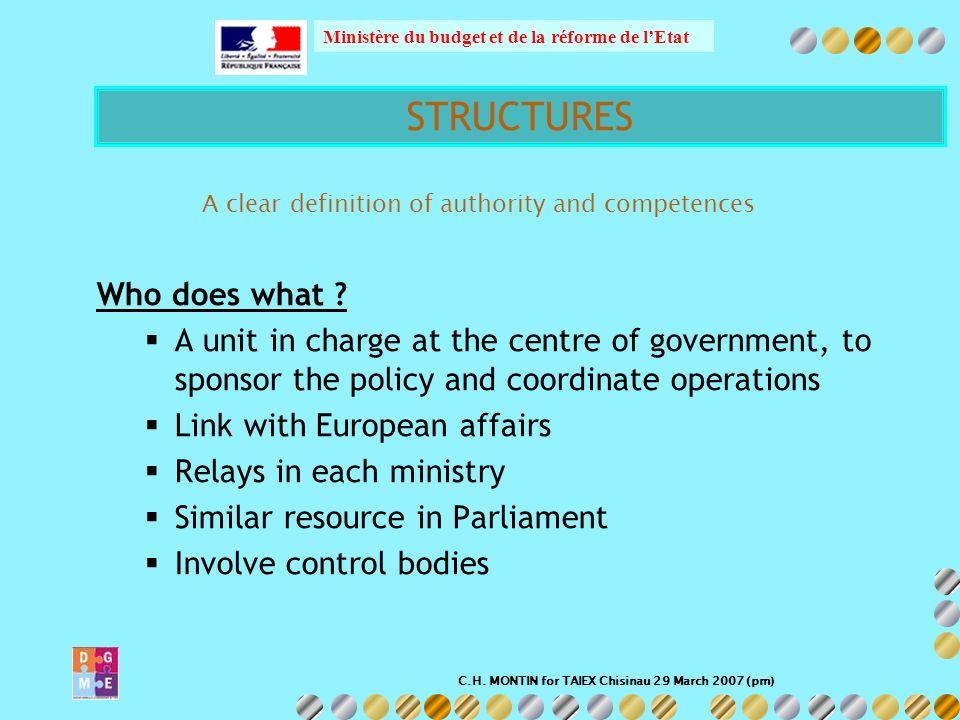 C.H. MONTIN for TAIEX Chisinau 29 March 2007 (pm) Ministère du budget et de la réforme de lEtat STRUCTURES Who does what ? A unit in charge at the cen