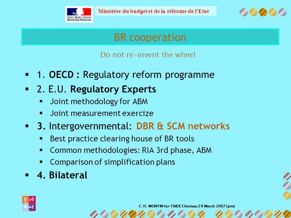 C.H. MONTIN for TAIEX Chisinau 29 March 2007 (pm) Ministère du budget et de la réforme de lEtat 1. OECD : Regulatory reform programme 2. E.U. Regulato