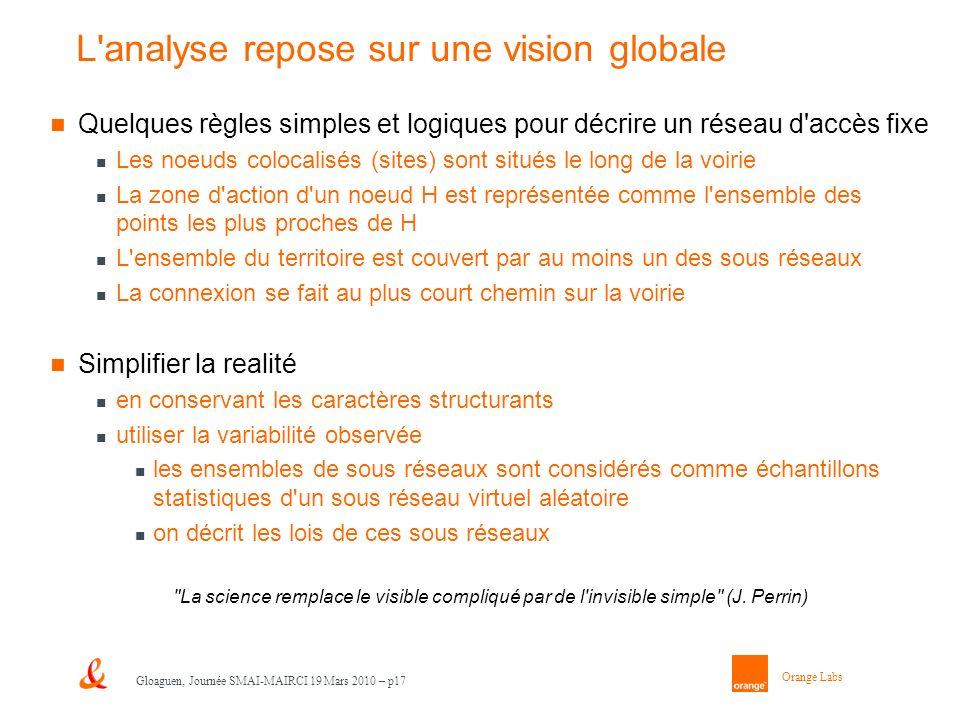 Orange Labs Gloaguen, Journée SMAI-MAIRCI 19 Mars 2010 – p17 L'analyse repose sur une vision globale Quelques règles simples et logiques pour décrire