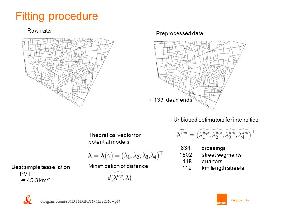 Orange Labs Gloaguen, Journée SMAI-MAIRCI 19 Mars 2010 – p24 Fitting procedure Raw data Preprocessed data + 133 dead ends 634crossings 1502 street segments 418 quarters 112 km length streets Best simple tessellation PVT = 45.3 km -2 Theoretical vector for potential models Minimization of distance Unbiased estimators for intensities