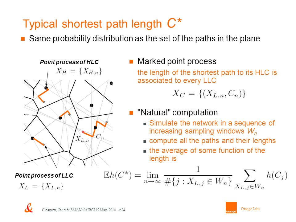 Orange Labs Gloaguen, Journée SMAI-MAIRCI 19 Mars 2010 – p34 Same probability distribution as the set of the paths in the plane Typical shortest path length C* Marked point process the length of the shortest path to its HLC is associated to every LLC Natural computation Simulate the network in a sequence of increasing sampling windows W n compute all the paths and their lengths the average of some function of the length is Point process of HLC Point process of LLC
