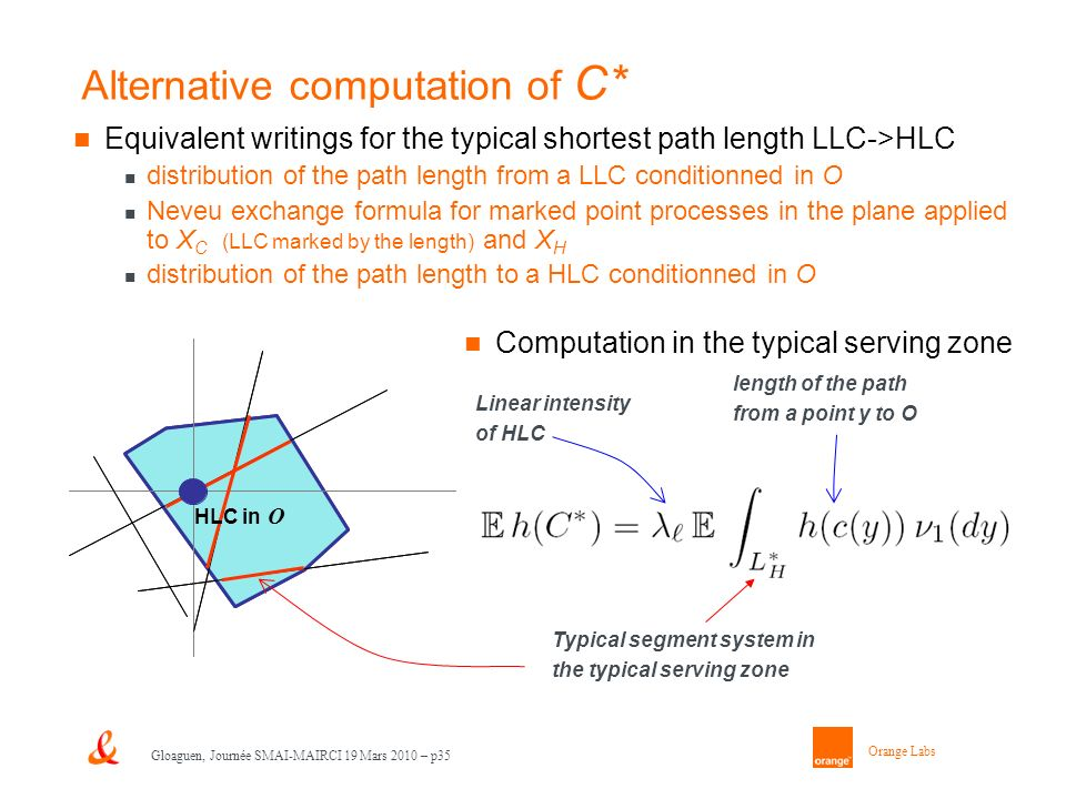 Orange Labs Gloaguen, Journée SMAI-MAIRCI 19 Mars 2010 – p35 Equivalent writings for the typical shortest path length LLC->HLC distribution of the path length from a LLC conditionned in O Neveu exchange formula for marked point processes in the plane applied to X C (LLC marked by the length) and X H distribution of the path length to a HLC conditionned in O Alternative computation of C* Computation in the typical serving zone HLC in O length of the path from a point y to O Linear intensity of HLC Typical segment system in the typical serving zone