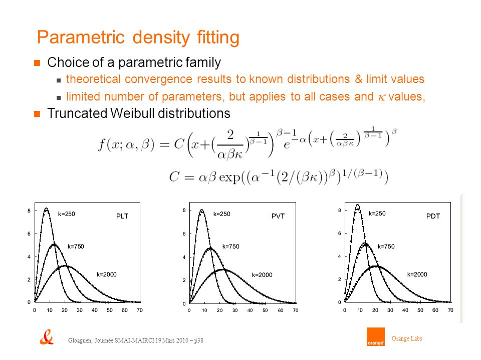 Orange Labs Gloaguen, Journée SMAI-MAIRCI 19 Mars 2010 – p38 Choice of a parametric family theoretical convergence results to known distributions & limit values limited number of parameters, but applies to all cases and values, Truncated Weibull distributions Parametric density fitting