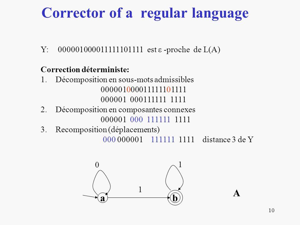 10 Corrector of a regular language Y: 000001000011111101111 est ε -proche de L(A) Correction déterministe: 1.Décomposition en sous-mots admissibles 000001000011111101111 000001 000111111 1111 2.Décomposition en composantes connexes 000001 000 111111 1111 3.
