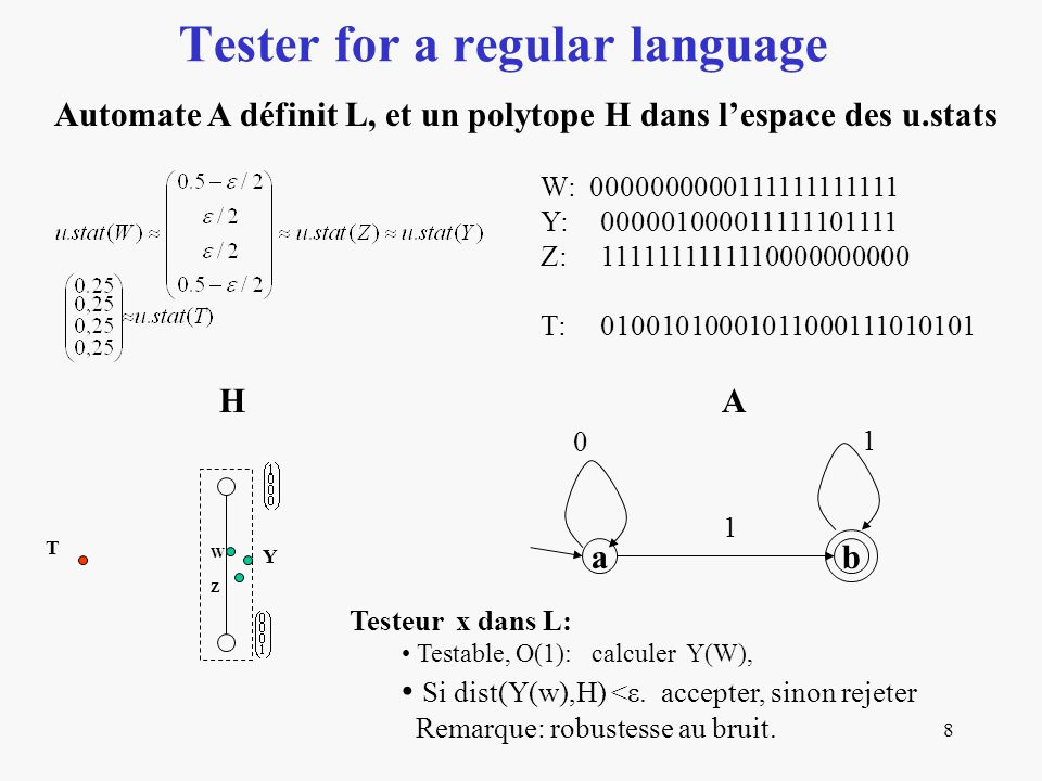 8 Tester for a regular language W: 0000000000111111111111 Y: 000001000011111101111 Z: 1111111111110000000000 T: 01001010001011000111010101 ab 0 1 1 H