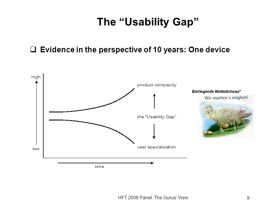 HFT 2008 Panel: The Gurus View 9 The Usability Gap Evidence in the perspective of 10 years: One device