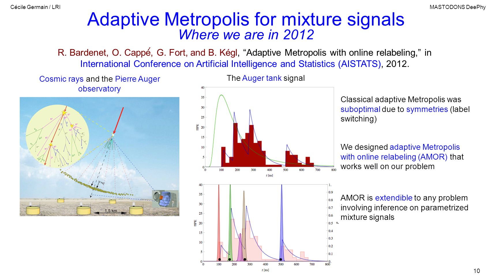 Cécile Germain / LRIMASTODONS DeePhy 10 Adaptive Metropolis for mixture signals R.
