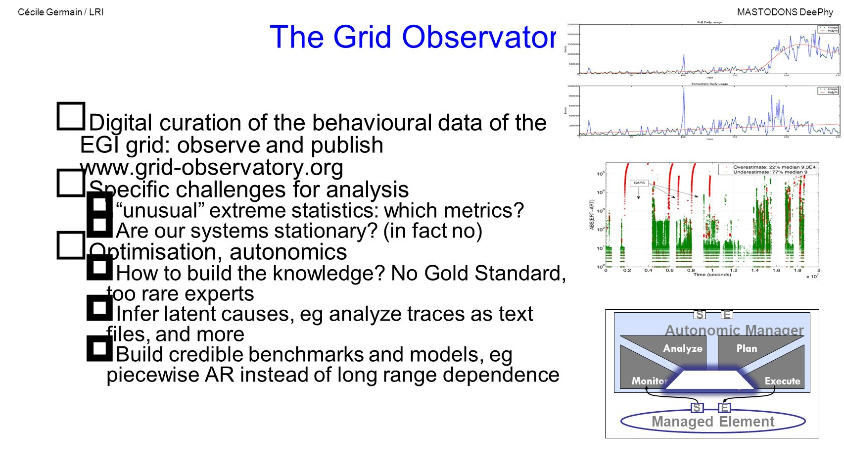 Cécile Germain / LRIMASTODONS DeePhy Digital curation of the behavioural data of the EGI grid: observe and publish www.grid-observatory.org Specific c