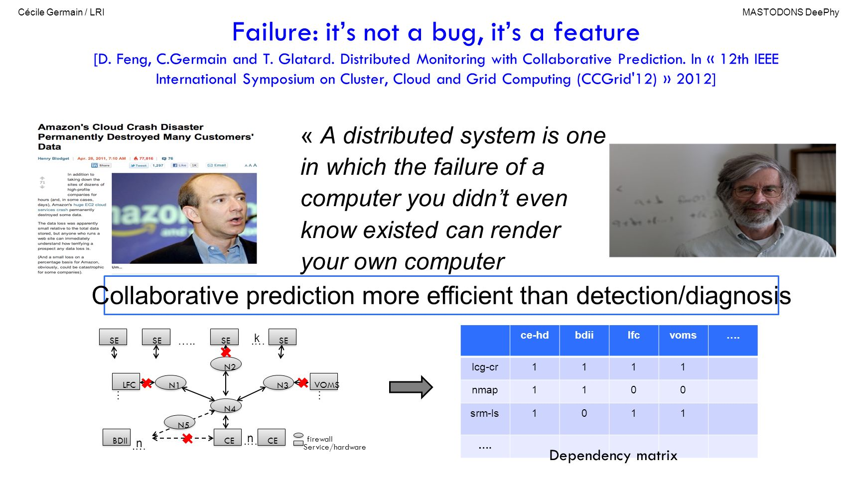 Cécile Germain / LRIMASTODONS DeePhy Failure: its not a bug, its a feature [D. Feng, C.Germain and T. Glatard. Distributed Monitoring with Collaborati