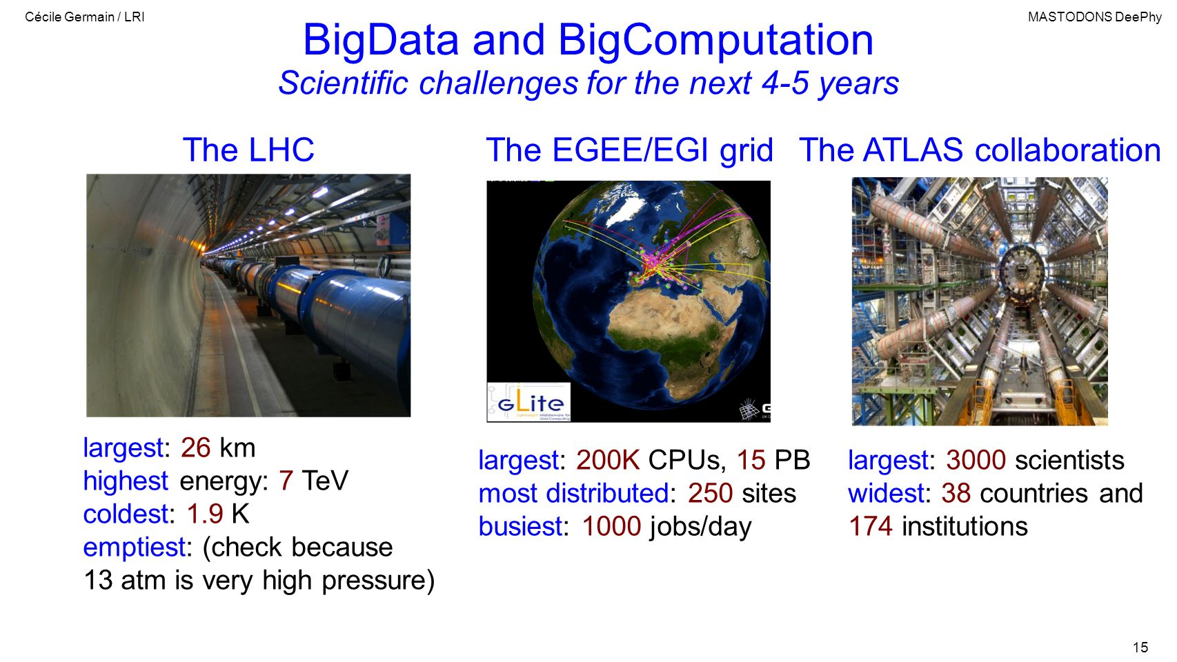 Cécile Germain / LRIMASTODONS DeePhy 15 BigData and BigComputation Scientific challenges for the next 4-5 years The LHCThe EGEE/EGI gridThe ATLAS coll