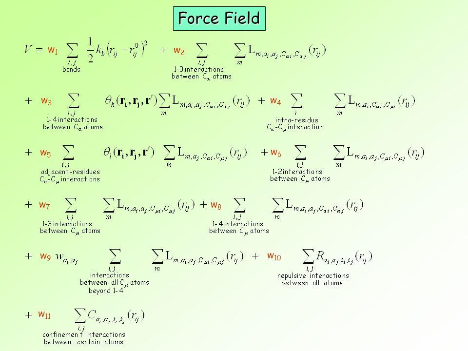 Force Field w2w2 w1w1 w3w3 w4w4 w5w5 w6w6 w7w7 w8w8 w9w9 w 10 w 11