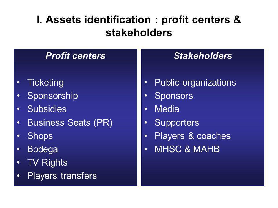 I. Assets identification : profit centers & stakeholders Profit centers Ticketing Sponsorship Subsidies Business Seats (PR) Shops Bodega TV Rights Pla