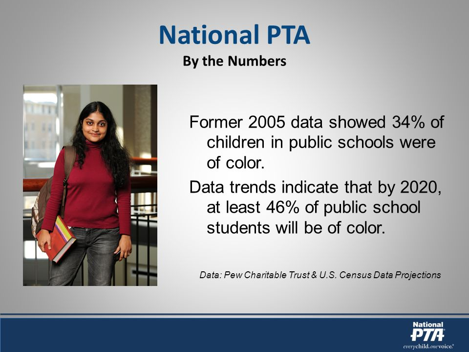 Former 2005 data showed 34% of children in public schools were of color.