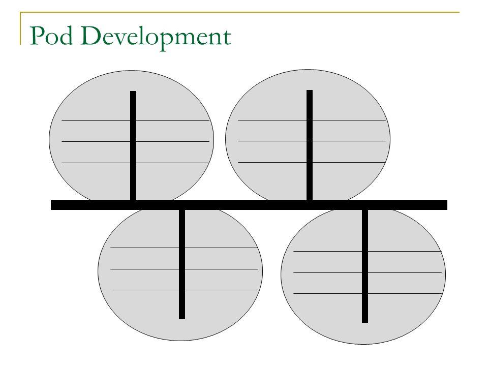 Pod Development