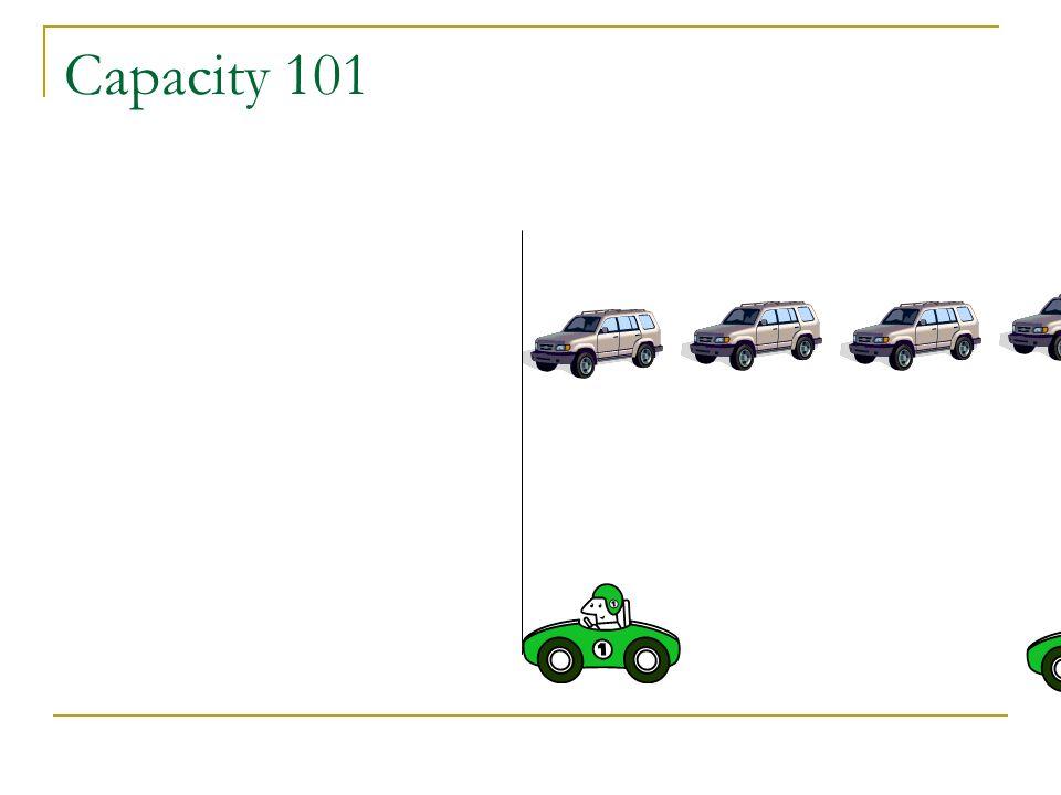 Capacity 101
