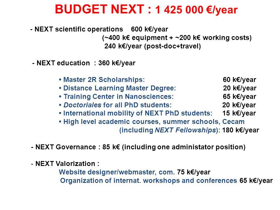 BUDGET NEXT : 1 425 000 /year - NEXT scientific operations 600 k/year (~400 k equipment + ~200 k working costs) 240 k/year (post-doc+travel) - NEXT ed