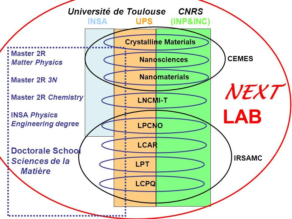 Crystalline Materials Nanosciences Nanomaterials LNCMI-T LPCNO LCAR LPT LCPQ CEMES IRSAMC Université de Toulouse CNRS INSA UPS (INP&INC) NEXT LAB Mast