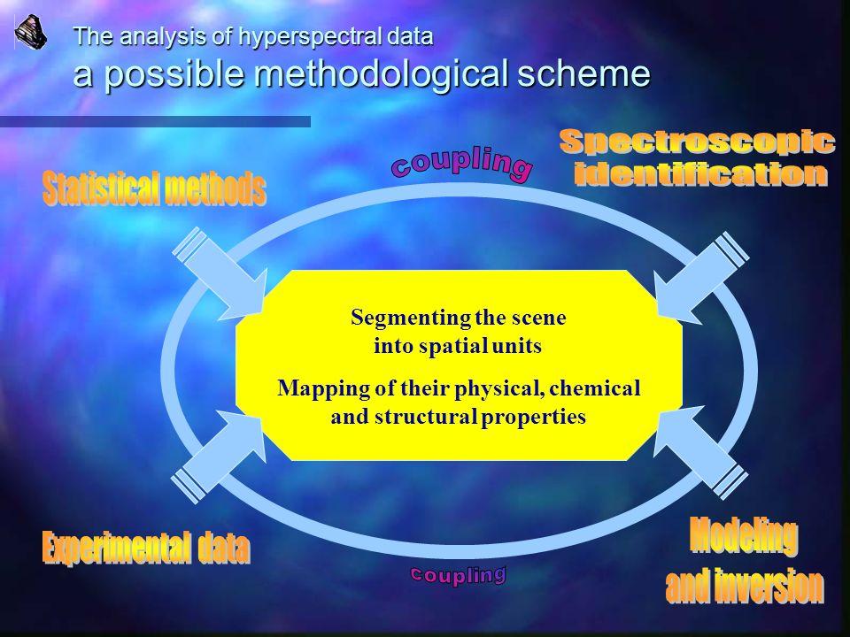 Détection automatique composants - classification spectroscopique CO2 glace H2O glace CO2+H2O minéraux « wavanglet »