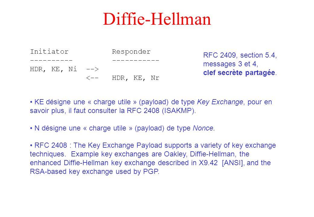 Diffie-Hellman Initiator Responder ---------- ----------- HDR, KE, Ni --> <-- HDR, KE, Nr KE désigne une « charge utile » (payload) de type Key Exchan