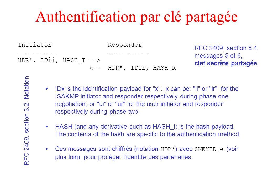 Authentification par clé partagée Initiator Responder ---------- ----------- HDR*, IDii, HASH_I --> <-- HDR*, IDir, HASH_R RFC 2409, section 5.4, mess