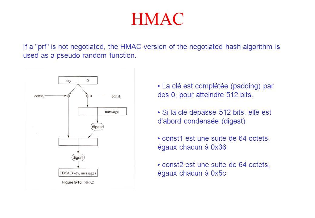 HMAC If a