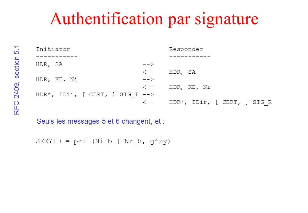 Authentification par signature Initiator Responder ----------- HDR, SA --> <-- HDR, SA HDR, KE, Ni --> <-- HDR, KE, Nr HDR*, IDii, [ CERT, ] SIG_I -->