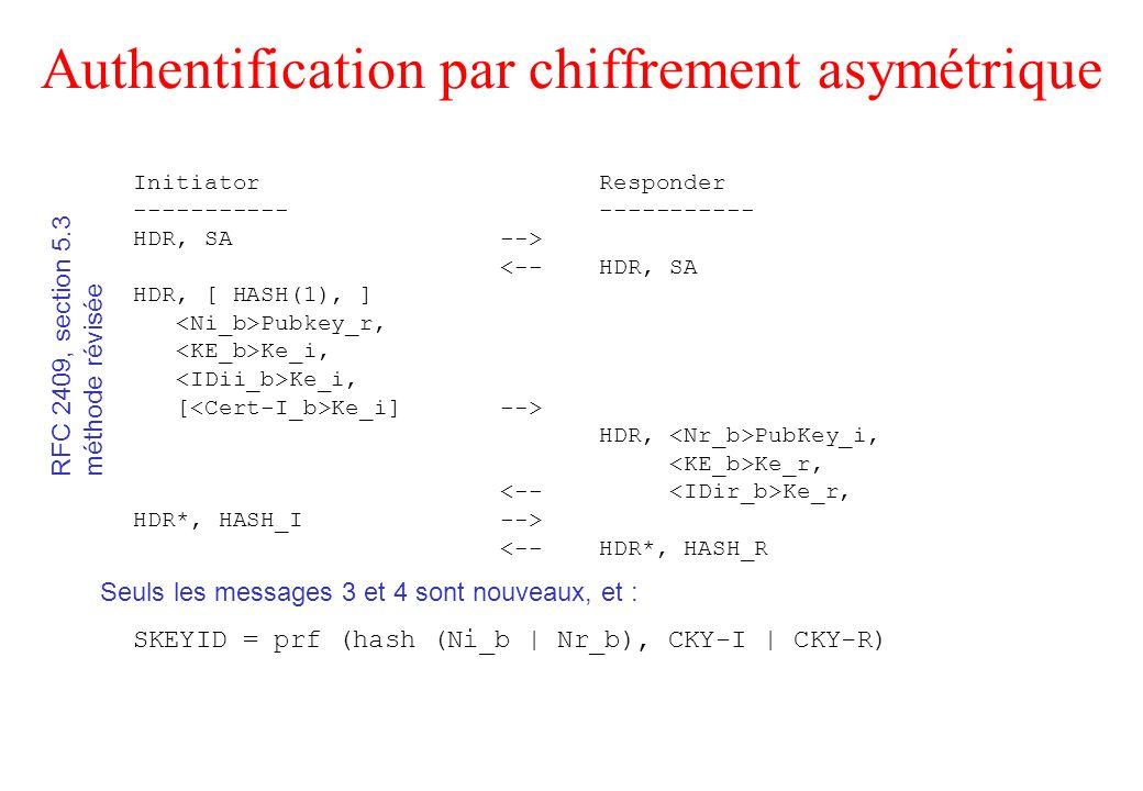 Authentification par chiffrement asymétrique Initiator Responder ----------- HDR, SA --> <-- HDR, SA HDR, [ HASH(1), ] Pubkey_r, Ke_i, [ Ke_i] --> HDR