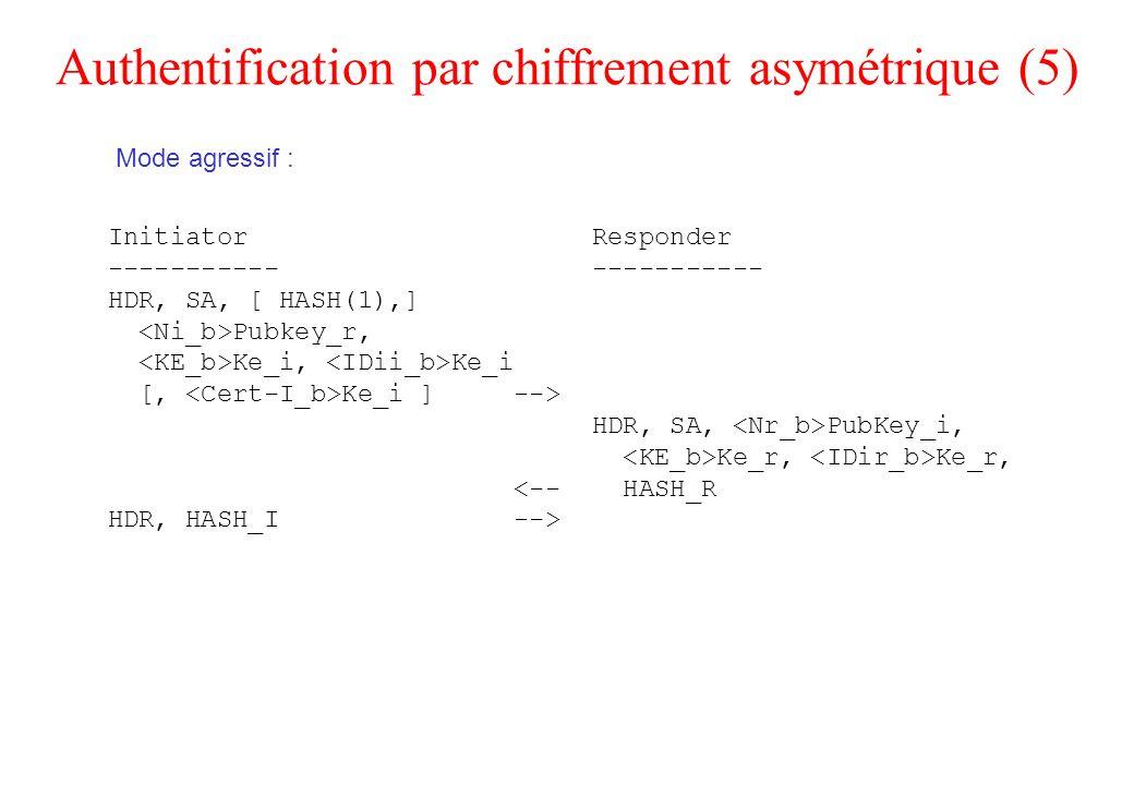 Authentification par chiffrement asymétrique (5) Initiator Responder ----------- HDR, SA, [ HASH(1),] Pubkey_r, Ke_i, Ke_i [, Ke_i ] --> HDR, SA, PubK