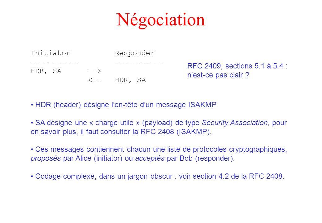 Négociation Initiator Responder ----------- HDR, SA --> <-- HDR, SA RFC 2409, sections 5.1 à 5.4 : nest-ce pas clair ? HDR (header) désigne len-tête d