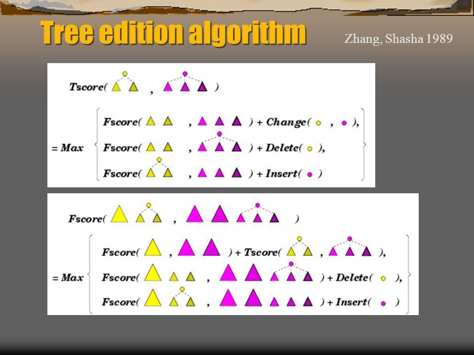 Tree edition algorithm Zhang, Shasha 1989