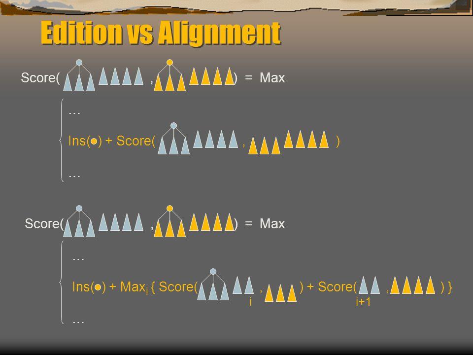 Edition vs Alignment Score(, ) = Max … Ins( ) + Score(, ) … Score(, ) = Max … Ins( ) + Max i { Score(, ) + Score(, ) } … i+1i