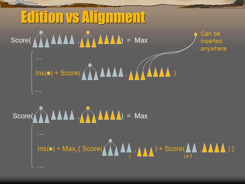Edition vs Alignment Score(, ) = Max … Ins( ) + Score(, ) … Score(, ) = Max … Ins( ) + Max i { Score(, ) + Score(, ) } … i+1i Can be inserted anywhere