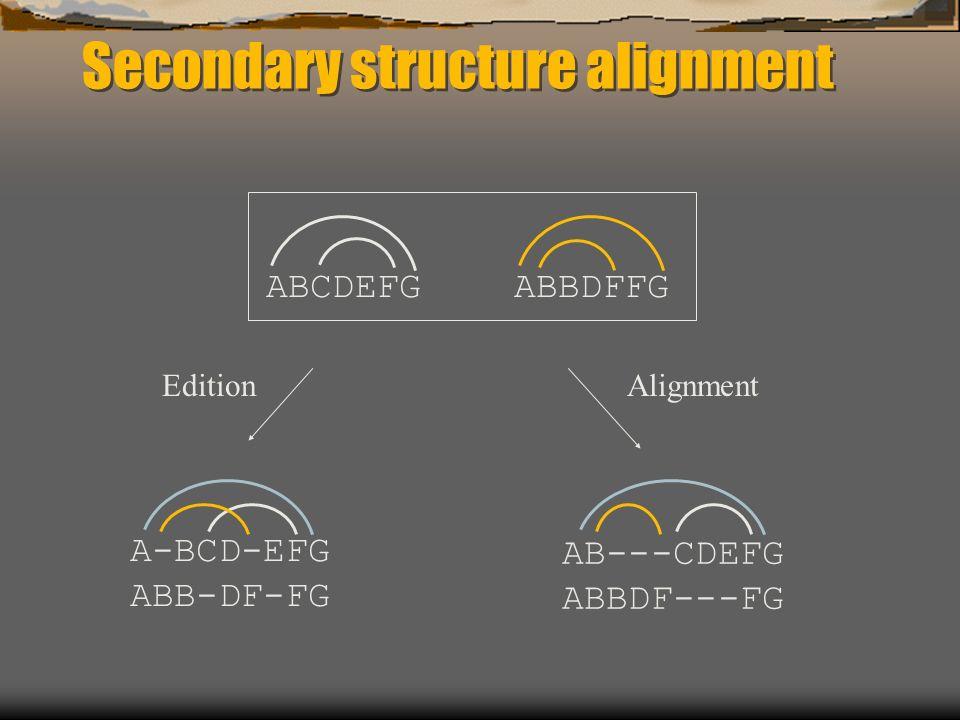 Secondary structure alignment A-BCD-EFG ABB-DF-FG AB---CDEFG ABBDF---FG ABCDEFGABBDFFG EditionAlignment