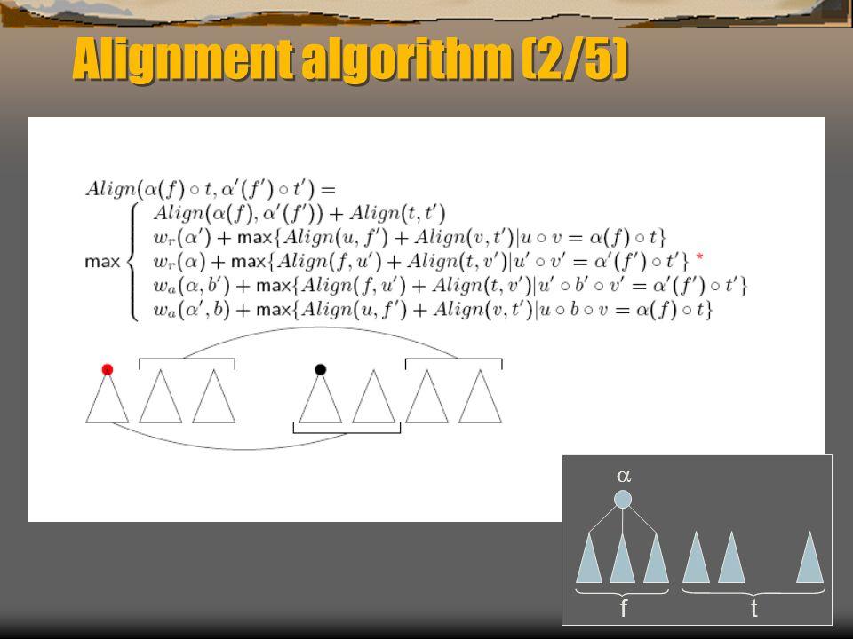 Alignment algorithm (2/5) f t