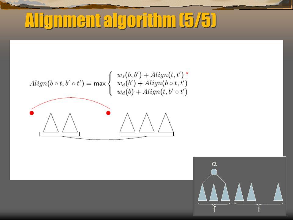 Alignment algorithm (5/5) f t