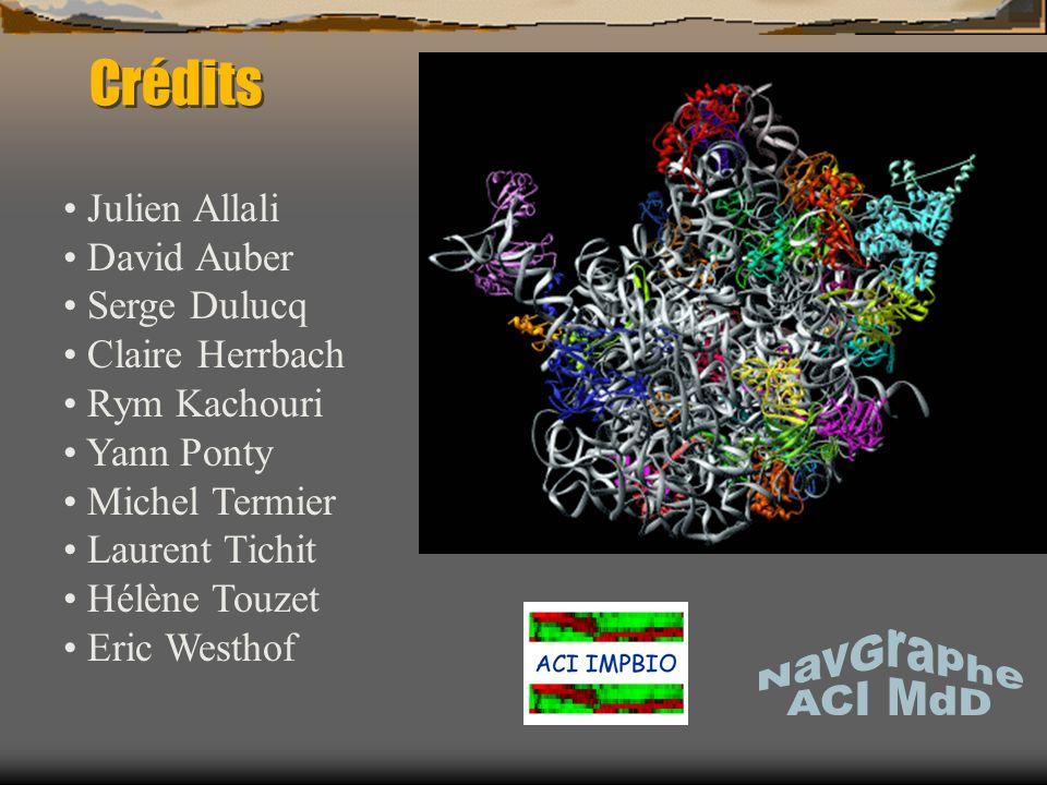 Crédits Julien Allali David Auber Serge Dulucq Claire Herrbach Rym Kachouri Yann Ponty Michel Termier Laurent Tichit Hélène Touzet Eric Westhof